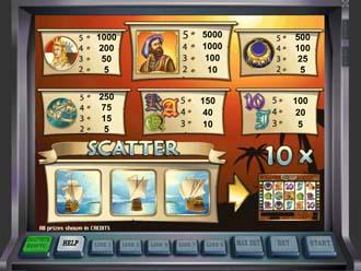 Уникальный игровой автомат Columbus, играть в
